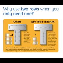 MODULES TERA-MINIMAX WHITE GEMM71-1