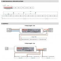 Ruban led schema d'installation