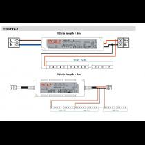 schema ruban led HQS-2835-12W-W-WP