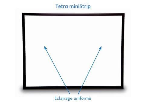 La différence de la technologie OptiLens